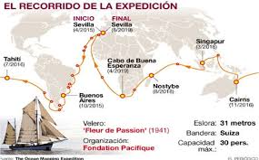 36-Magallanes Ruta