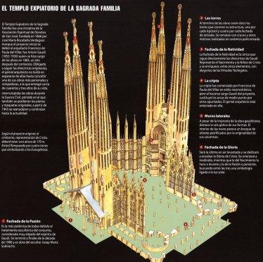 37-El Templo expiatorio de la Sagrada Familia-metirta.online
