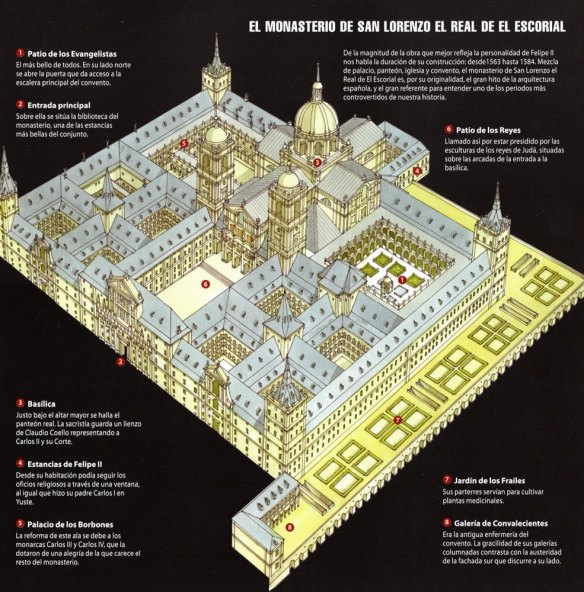 12-Monasterio de San Lorenzo el Real de El Escorial