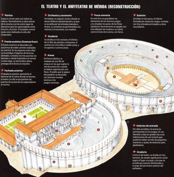 21-El Teatro y el Anfiteatro de Mérida (reconstrucción)