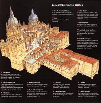 4-Las Catederales de Salamanca