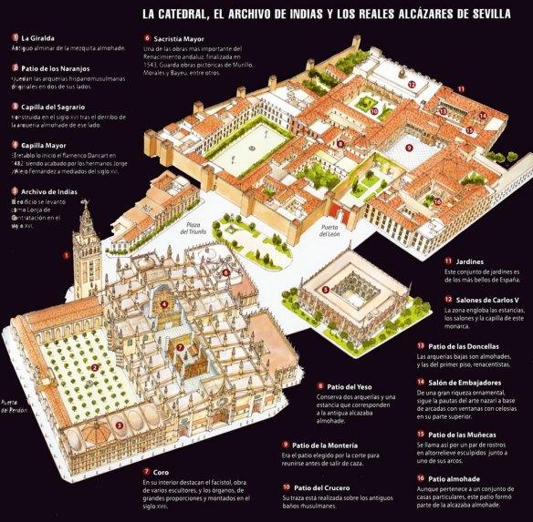 7-La catederal, el archivo de Indias y los Reales Alcázares de Sevilla-metirta.online
