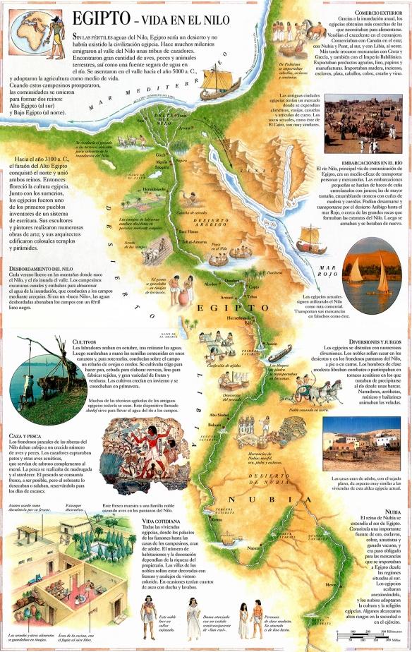 EGIPTO-VIDA EN EL NILO -metirta.online