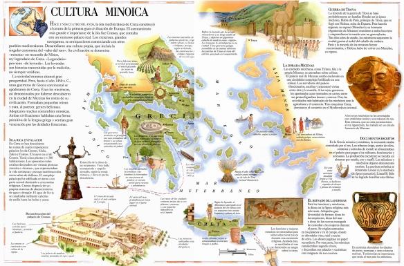 minoica