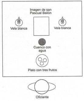 no-fuerzas-malignas-mesa-ritual