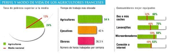 3-MODO DE VIDA DE AGRICULTORES FRANCESES-metirta.online
