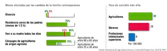 4-MODO DE VIDA DE AGRICULTORES FRANCESES1-metirta.online