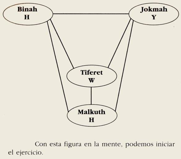 14-cabala-figura-metirta.online.jpg