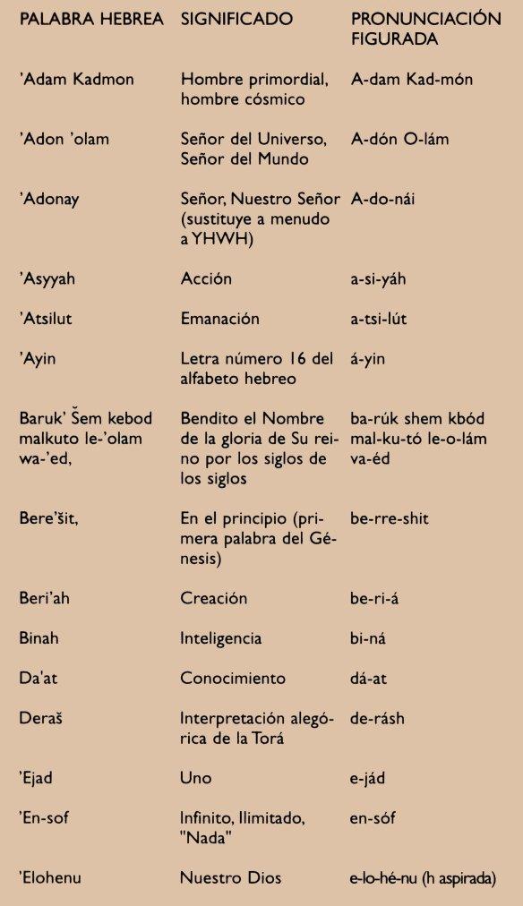 15-cabala-palabra-hebrea-metirta.online.jpg