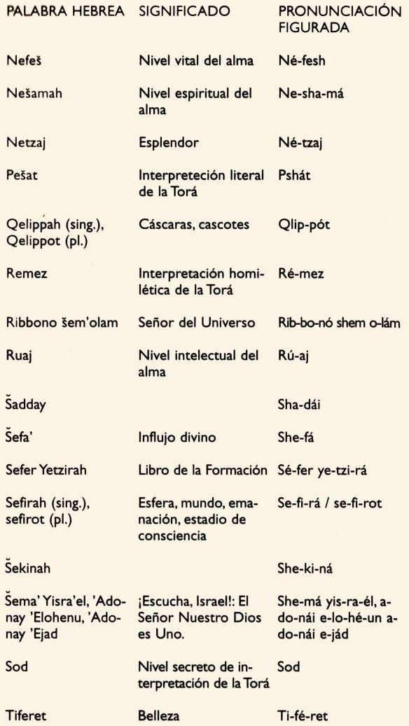 18-cabala-palabra-hebrea-metirta.online.jpg