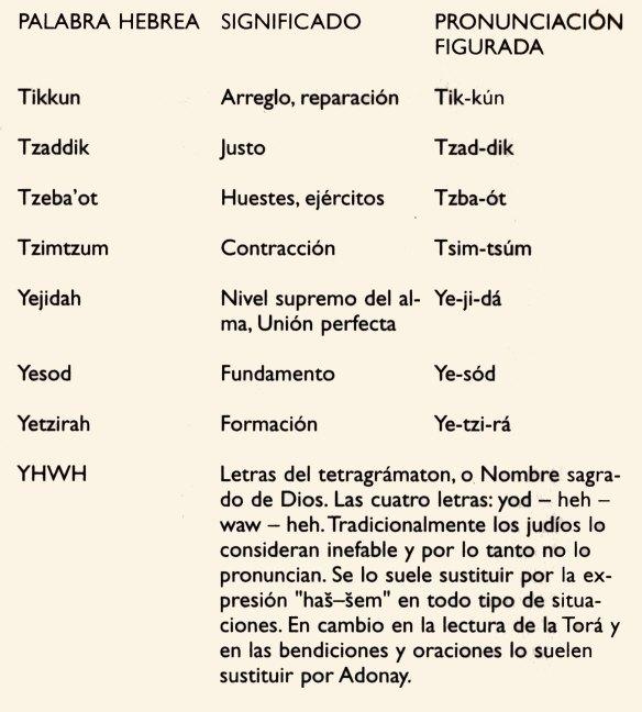 19-cabala-palabra-hebrea-metirta.online.jpg