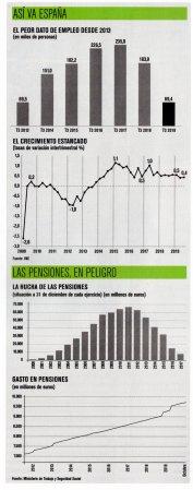 7-cuadro-económico-metirta.online