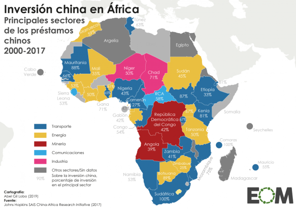 INVERSION-CHINA-EN-AFRICA.JPG