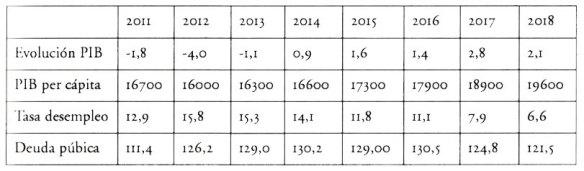 2-PIB portugues.metirtaonline
