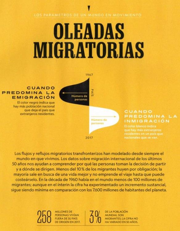 6-Oleadas migratorias.metirta.online