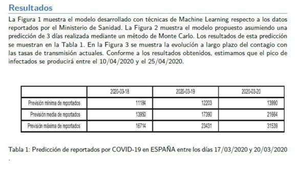 informe proyeccion covid-19-17-03-20-2
