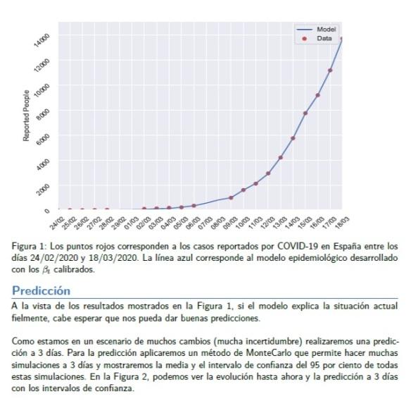 informe proyeccion covid-19-18-03-20-2