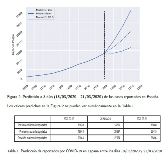 informe proyeccion covid-19-18-03-20-3