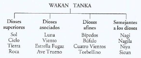 15-Tabla WAKAN TANKA-metirta.online
