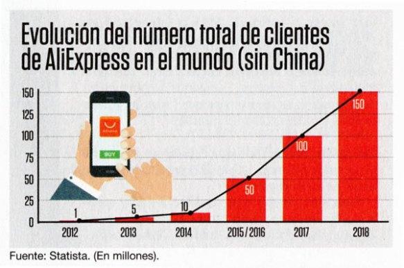 2-Clientes de AliExpress.metirta.online