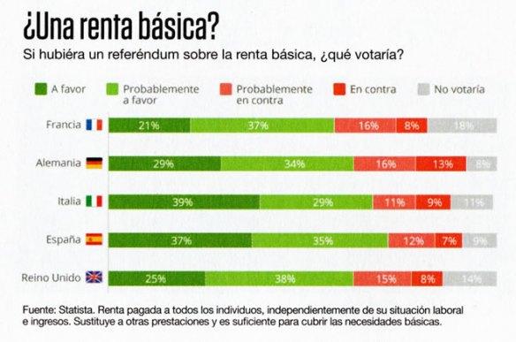 2-Renta Básica.metirta.online