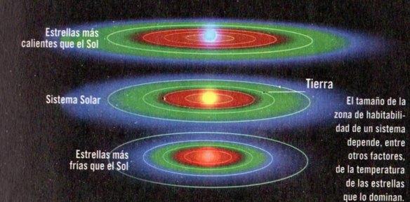 3-Zona de habitabilidad.metirta.online