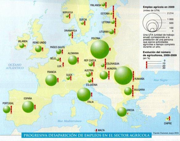 4-Sector agrícola.metirta.online