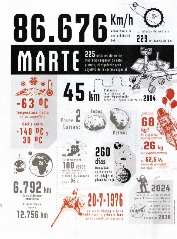 5-Marte.metirta.online