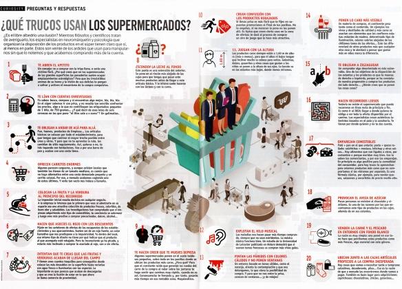QUE TRUCOS USAN LOS SUPERMERCADOS-metirta.online