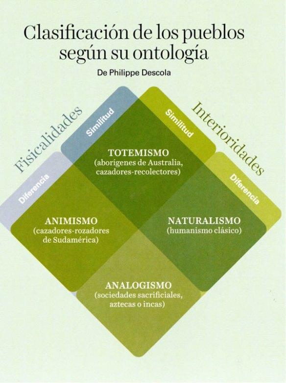 1-Pueblos ontología.metirta.online
