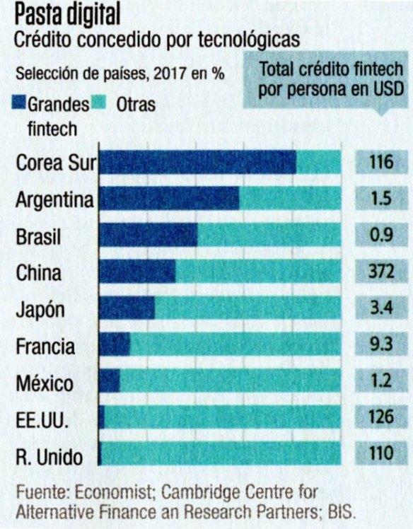 2-Dinero digital.metirta.online
