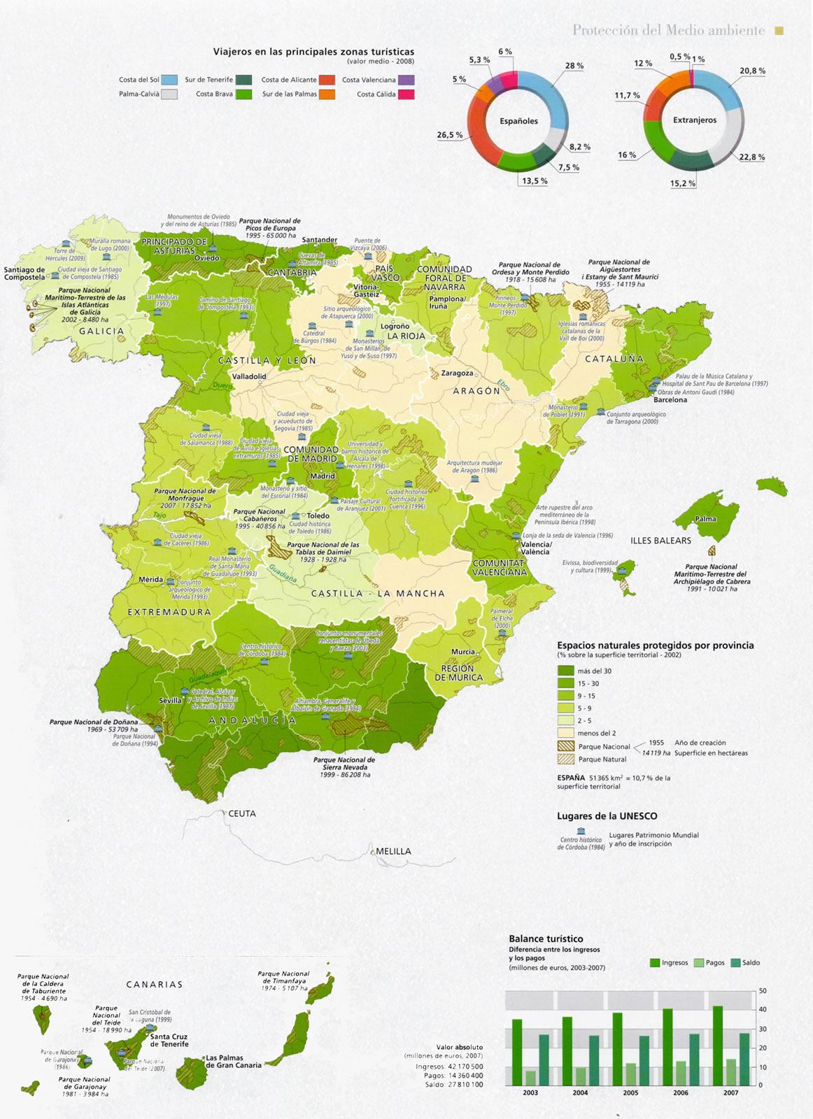 2-ESPAÑA-PROTECCIÓN DEL MEDIO AMBIENTE-metirta.online