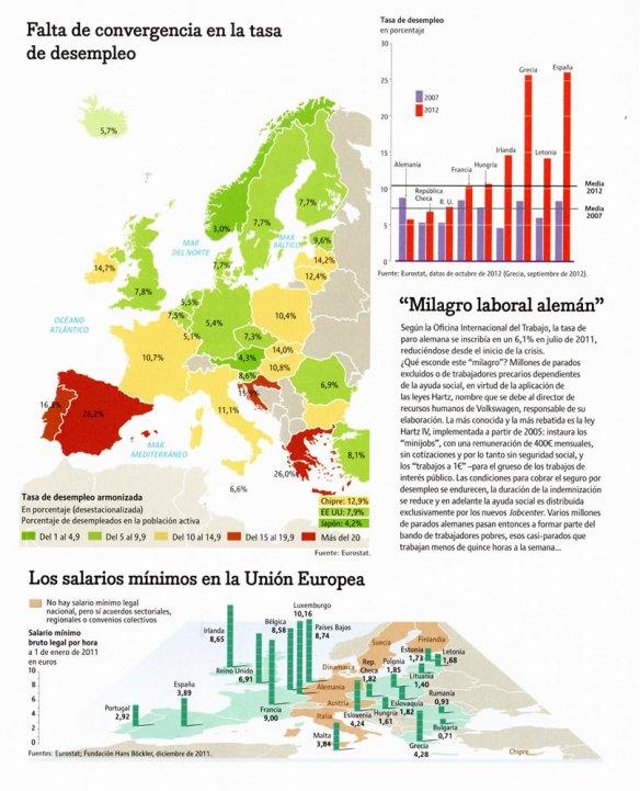 2-Tasa de desempleo de la UE 2011.metirta.online