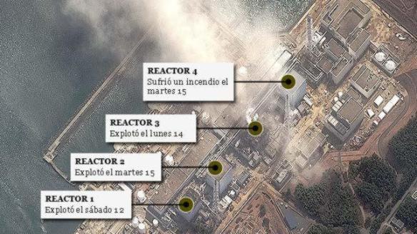 3-Fukushima