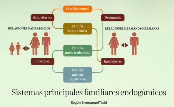 3-Sistemas endogámicos.metirta.online