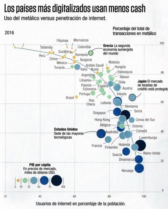 4-Países digitalizados.metirta.online