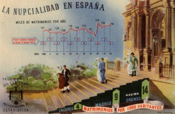 5-Instituto Nacional de Estadística 1950.metirta.online