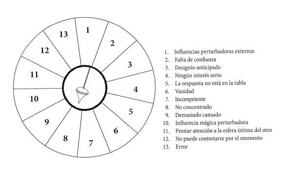 17-Péndulo y errores.metirta.online