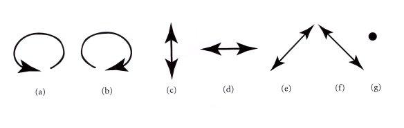 2-Movimientos del péndulo.metirta.online