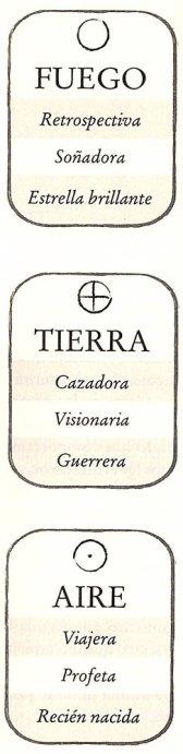 2-Signos del alma.metirta.online
