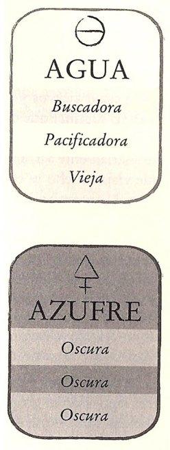 3-Signos del alma.metirta.online