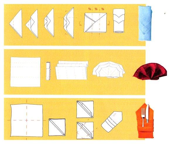 5-Como colocar las servilletas.metirta.online