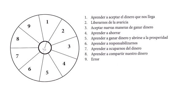 6-Péndulo y dinero.metirta.online