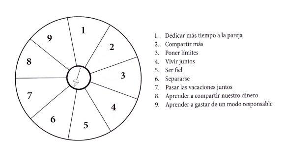8-Pendulo y relaciones.metirta.online
