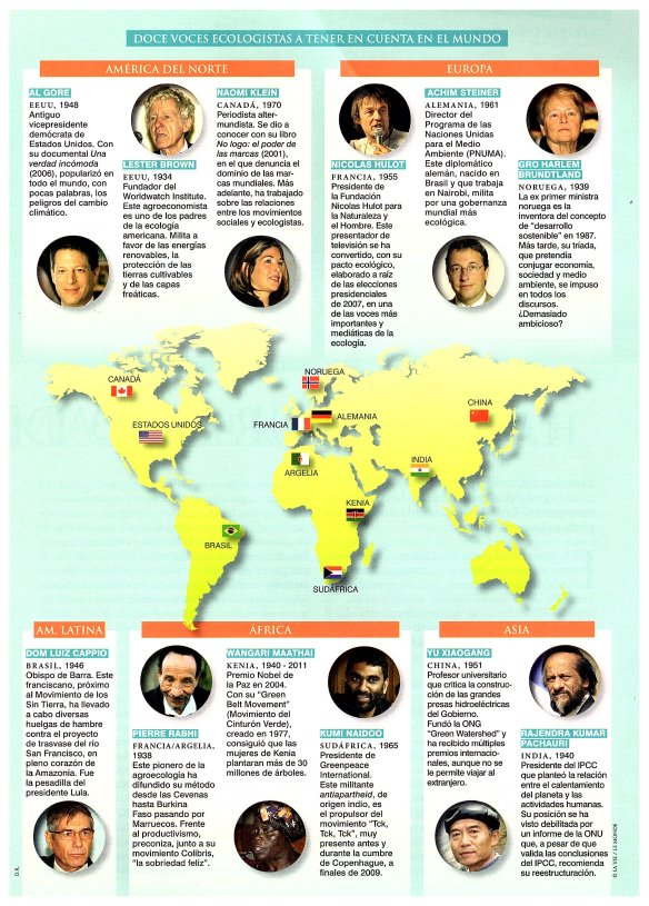 2-12 ecologistas mundiales.metirta.online