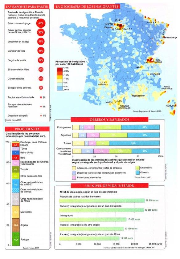 2-Geografía de los inmigrantes franceses.metirta.online
