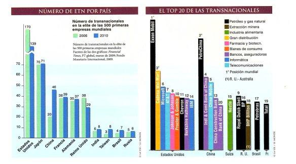 3-ENTXPaís y Transnacionales.metirta.online